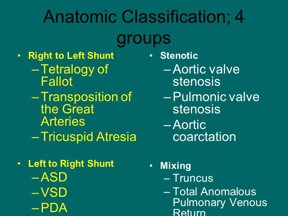 Anatomic Classification; 4 groups Right to Left Shunt –Tetralogy of Fallot –Transposition of the Great Arteries –Tricuspid Atresia Left to Right Shunt