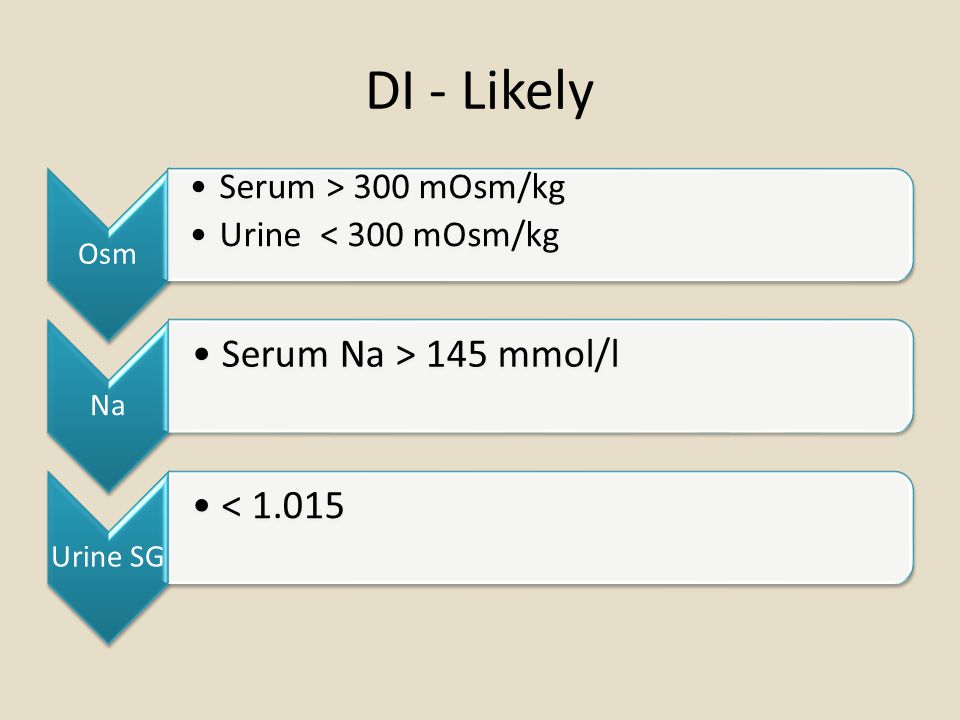 DI - Likely Osm Serum > 300 mOsm/kg Urine < 300 mOsm/kg Na Serum Na > 145 mmol/l Urine SG < 1.015