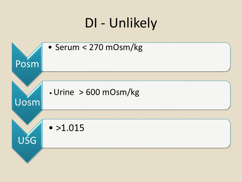 DI - Unlikely Posm Serum < 270 mOsm/kg Uosm Urine > 600 mOsm/kg USG >1.015