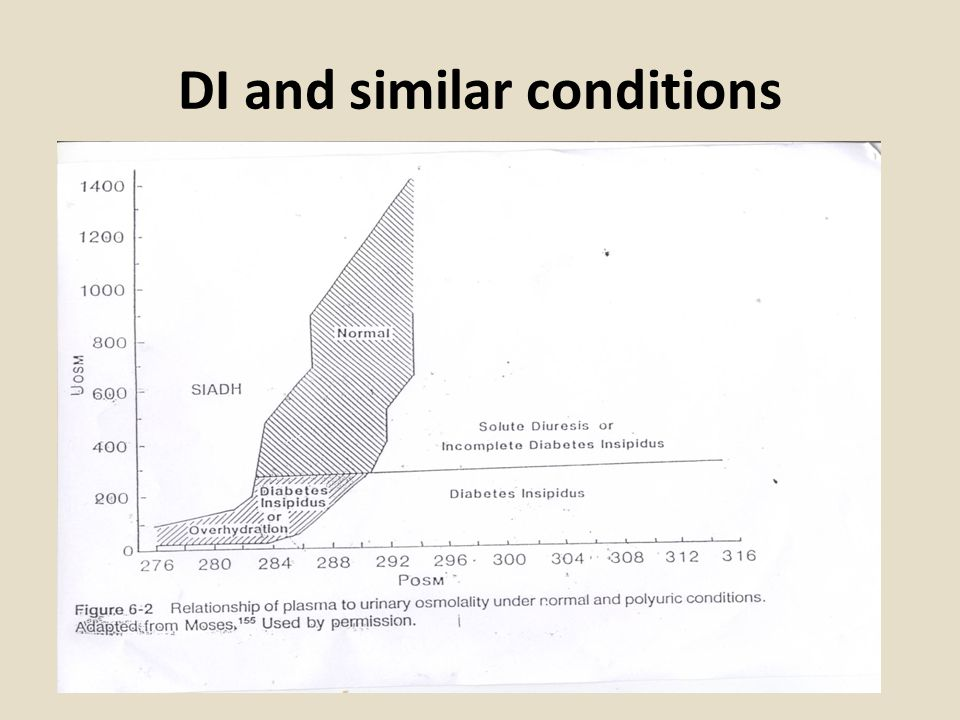 DI and similar conditions