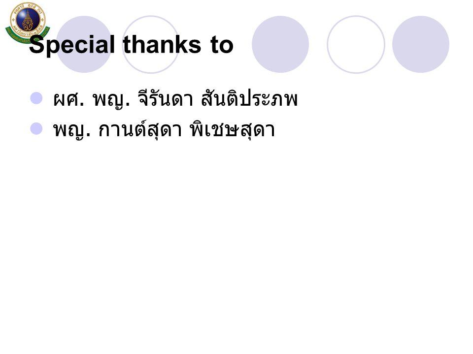 Special thanks to ผศ. พญ. จีรันดา สันติประภพ พญ. กานต์สุดา พิเชษสุดา