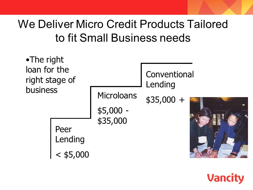 Vancity's Peer Lending Program Group based lending Access to Business Credit based on group Collateral An opportunity to build or improve their credit rating A support network of business peers