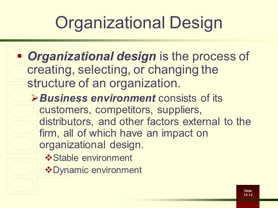Slide 15-14 Organizational Design  Organizational design is the process of creating, selecting, or changing the structure of an organization.  Busin