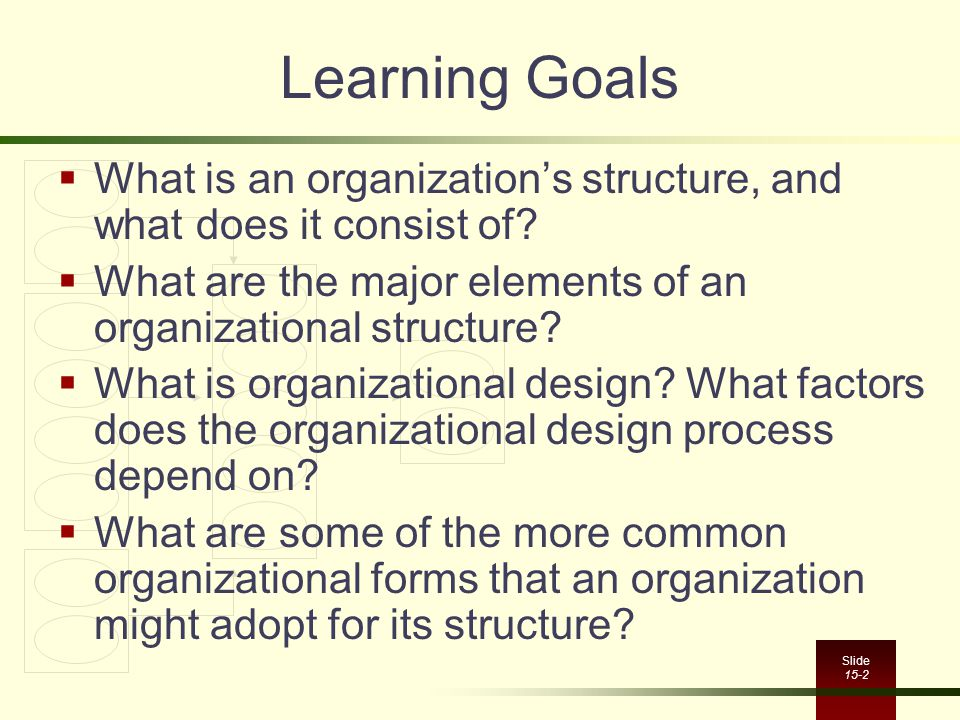 Slide 15-2 Learning Goals  What is an organization's structure, and what does it consist of.
