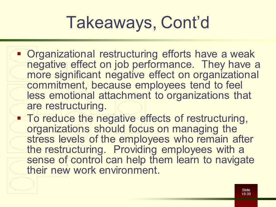 Slide 15-35 Takeaways, Cont'd  Organizational restructuring efforts have a weak negative effect on job performance.