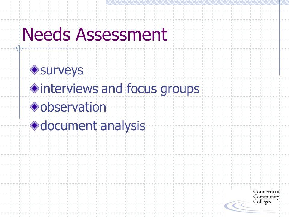 Needs Assessment surveys interviews and focus groups observation document analysis