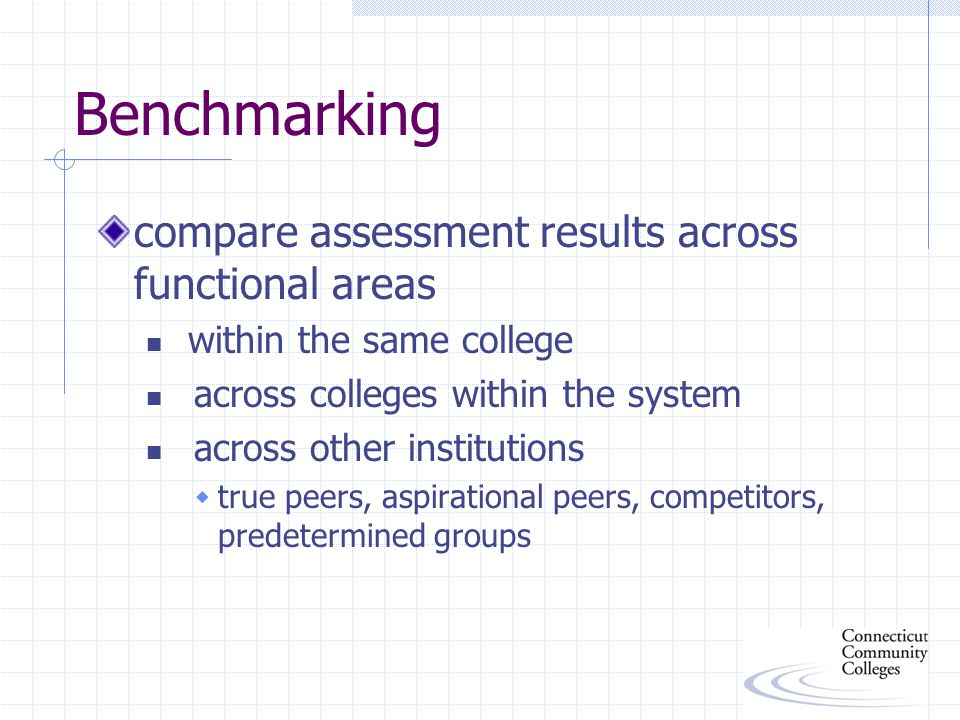 Benchmarking compare assessment results across functional areas within the same college across colleges within the system across other institutions  true peers, aspirational peers, competitors, predetermined groups
