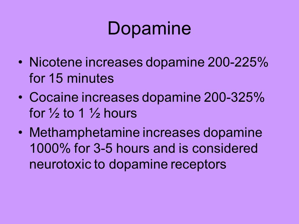 Dopamine Nicotene increases dopamine 200-225% for 15 minutes Cocaine increases dopamine 200-325% for ½ to 1 ½ hours Methamphetamine increases dopamine 1000% for 3-5 hours and is considered neurotoxic to dopamine receptors