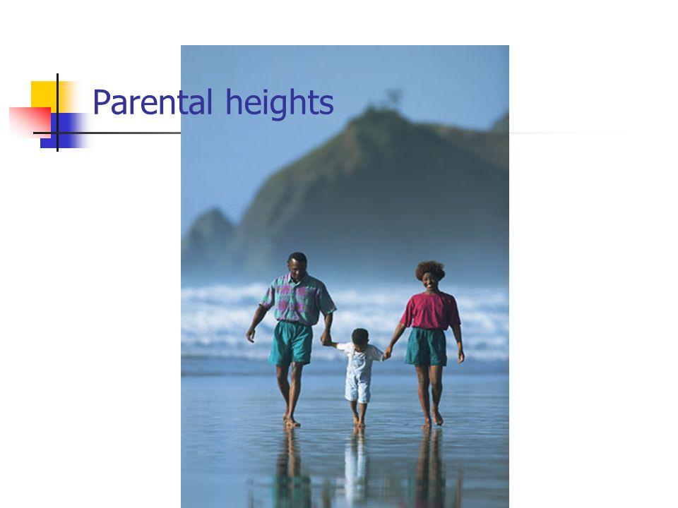 Parental heights