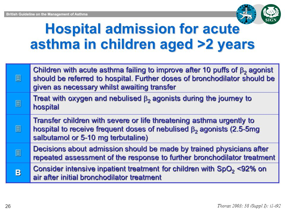 26 Hospital admission for acute asthma in children aged >2 years Thorax 2003; 58 (Suppl I): i1-i92 Children with acute asthma failing to improve after 10 puffs of  2 agonist should be referred to hospital.