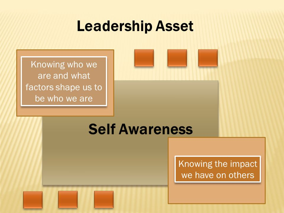 Leadership Asset Self Awareness Knowing who we are and what factors shape us to be who we are Knowing the impact we have on others