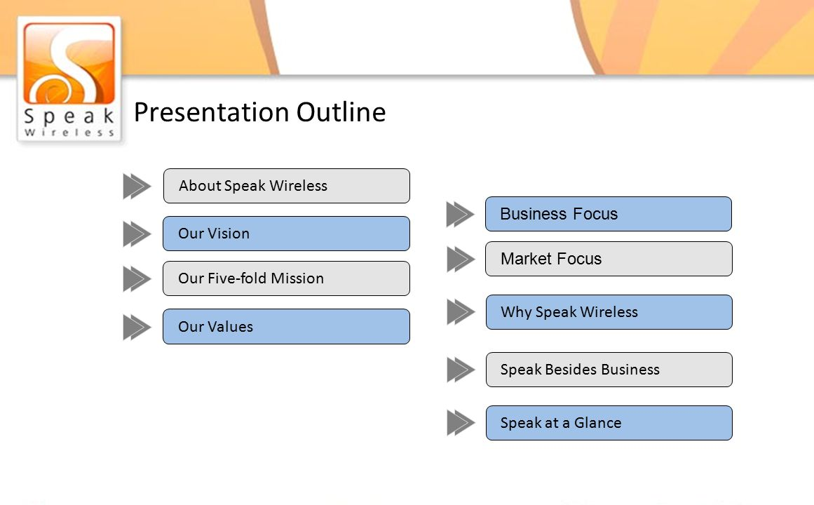 Presentation Outline About Speak Wireless Our Vision Our Five-fold Mission Market Focus Why Speak Wireless Speak Besides Business Speak at a Glance Our Values Business Focus