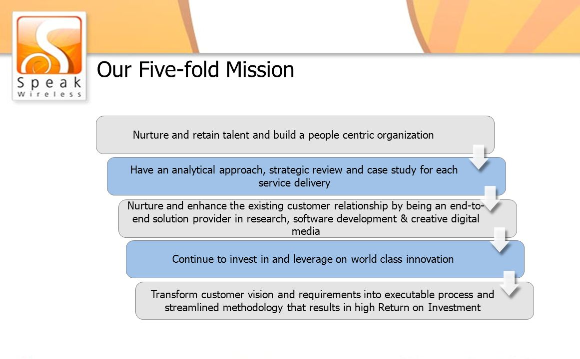 Our Five-fold Mission Nurture and retain talent and build a people centric organization Have an analytical approach, strategic review and case study f