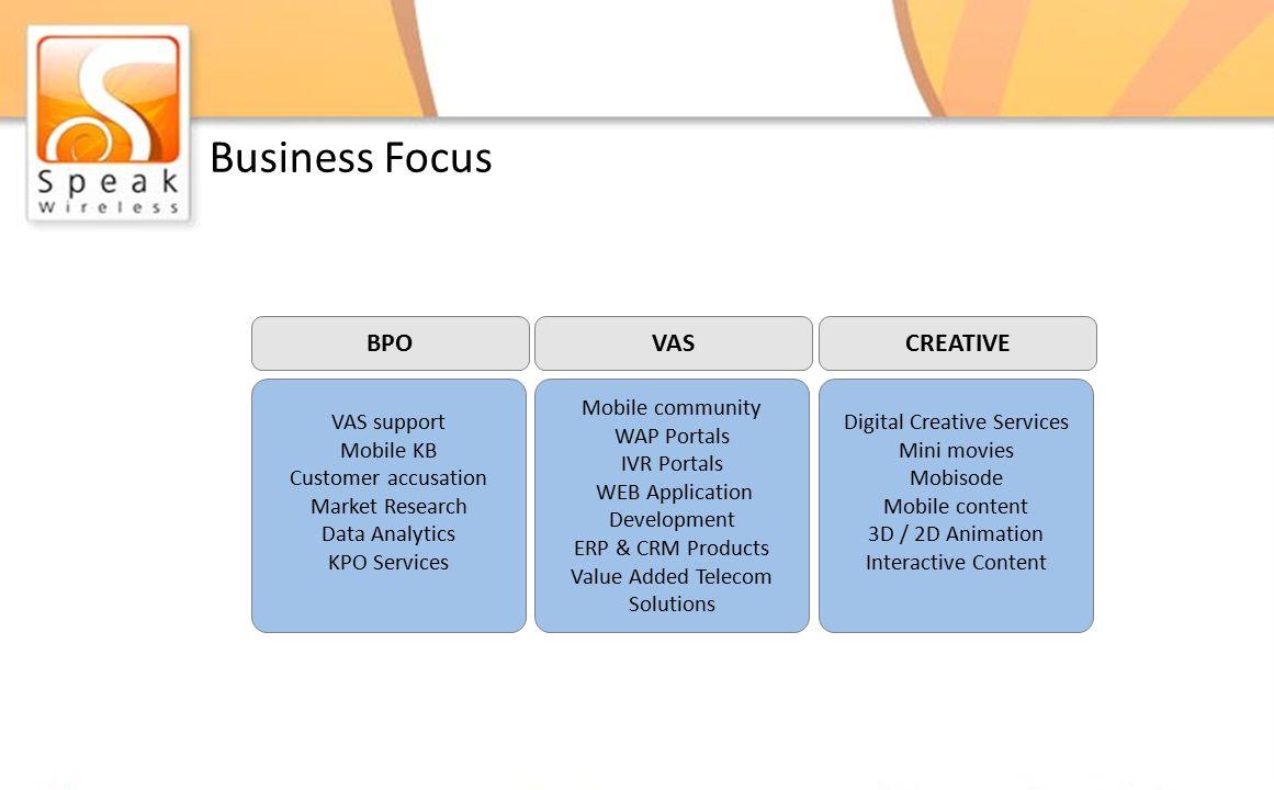 Business Focus BPOVASCREATIVE VAS support Mobile KB Customer accusation Market Research Data Analytics KPO Services Mobile community WAP Portals IVR P