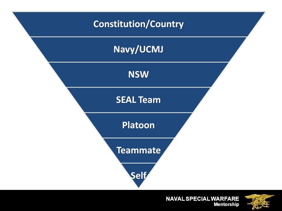 NAVAL SPECIAL WARFARE Mentorship