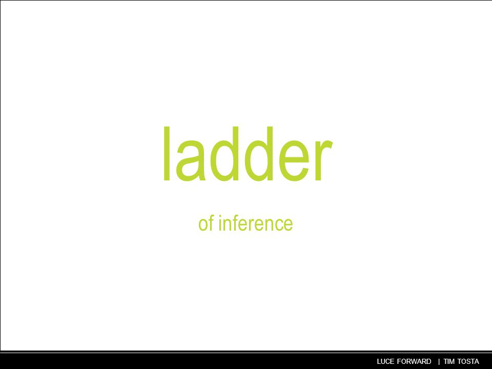 25 LUCE FORWARD | TIM TOSTA ladder of inference