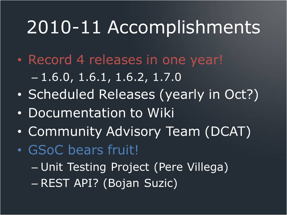 2010-11 Accomplishments Record 4 releases in one year! – 1.6.0, 1.6.1, 1.6.2, 1.7.0 Scheduled Releases (yearly in Oct?) Documentation to Wiki Communit