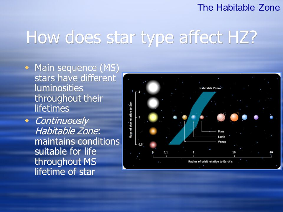 How does star type affect HZ.