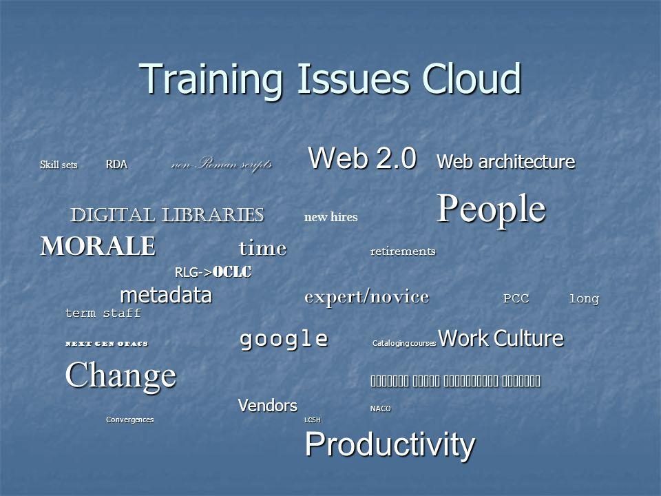 Training Issues Cloud Skill sets RDA non-Roman scripts Web 2.0 Web architecture digital libraries People digital libraries new hires People Morale tim