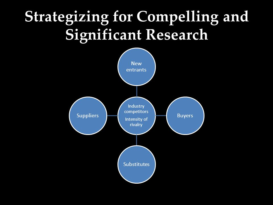 Strategizing for Compelling and Significant Research Industry competitors Intensity of rivalry New entrants BuyersSubstitutesSuppliers