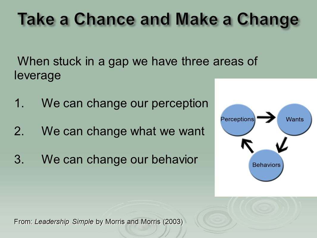 When stuck in a gap we have three areas of leverage 1.