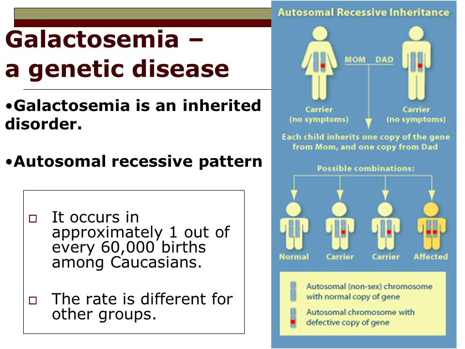 Galactosemia – a genetic disease  It occurs in approximately 1 out of every 60,000 births among Caucasians.  The rate is different for other groups.