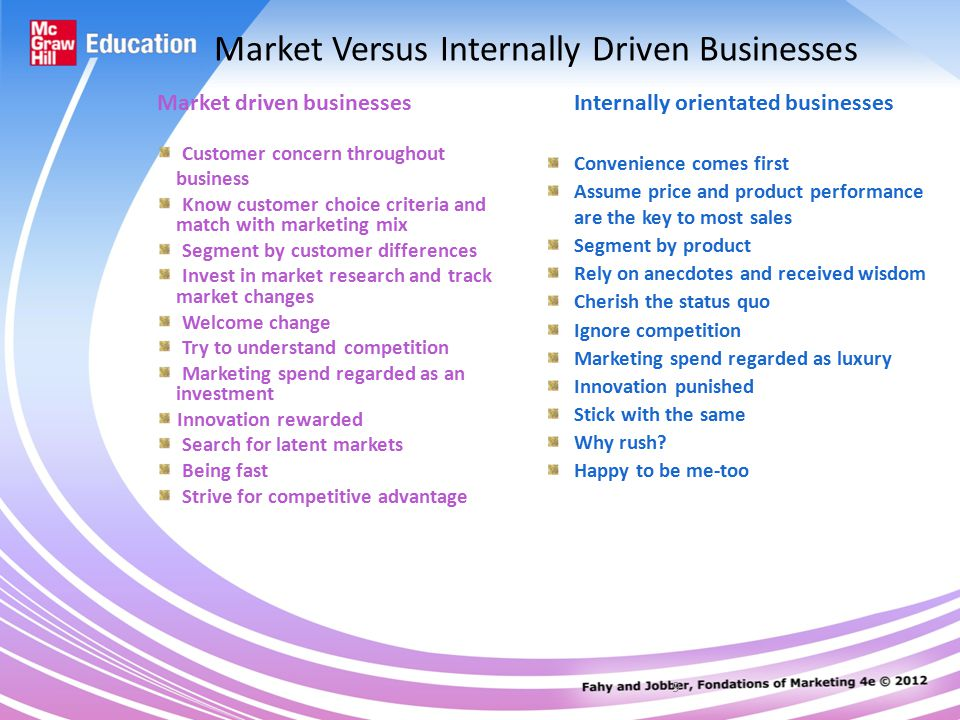 9 Market Versus Internally Driven Businesses Market driven businesses Customer concern throughout business Know customer choice criteria and match with marketing mix Segment by customer differences Invest in market research and track market changes Welcome change Try to understand competition Marketing spend regarded as an investment Innovation rewarded Search for latent markets Being fast Strive for competitive advantage Internally orientated businesses Convenience comes first Assume price and product performance are the key to most sales Segment by product Rely on anecdotes and received wisdom Cherish the status quo Ignore competition Marketing spend regarded as luxury Innovation punished Stick with the same Why rush.