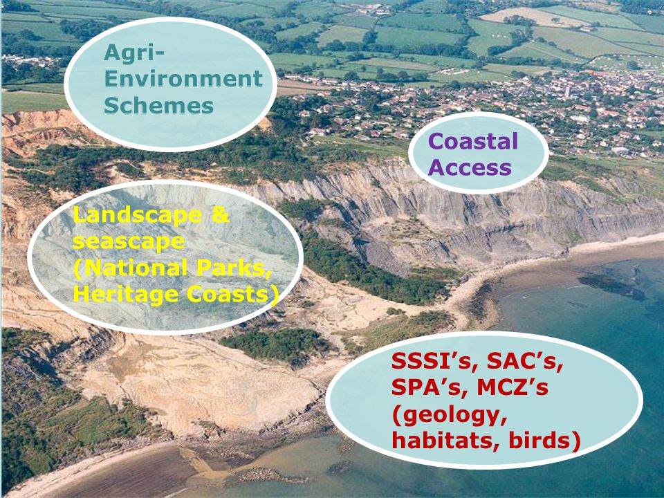 SSSI's, SAC's, SPA's, MCZ's (geology, habitats, birds) Landscape & seascape (National Parks, Heritage Coasts) Agri- Environment Schemes Coastal Access