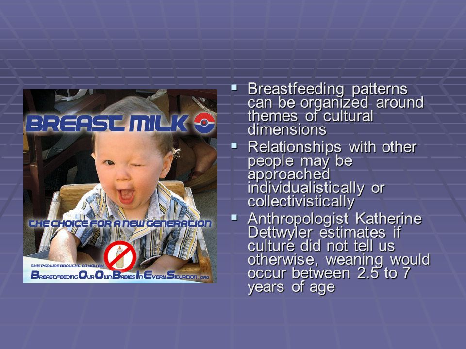  Breastfeeding patterns can be organized around themes of cultural dimensions  Relationships with other people may be approached individualistically