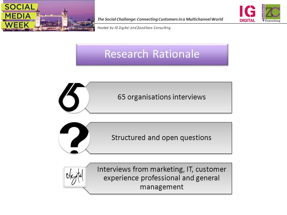 The Social Challenge: Connecting Customers in a Multichannel World Hosted by IG Digital and Zoodikers Consulting Research Rationale 65 organisations interviews Structured and open questions Interviews from marketing, IT, customer experience professional and general management