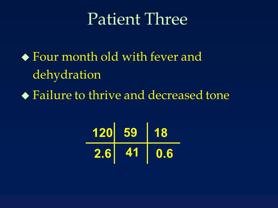 Physiologic Aldosterone Overproduction Adrenal Gland Kidney Aldosterone Renin ATII Volume Depletion Loop Diuretic