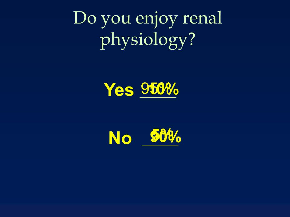 Do you enjoy renal physiology Yes No 10% 90% 95% 5%