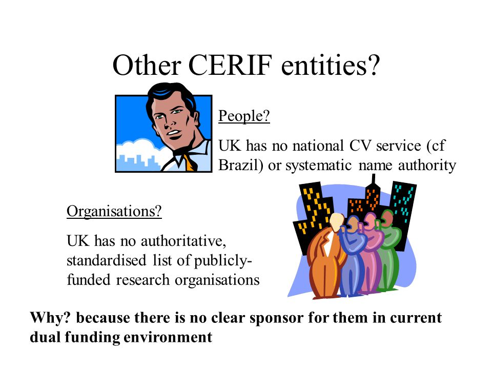 Other CERIF entities. People.