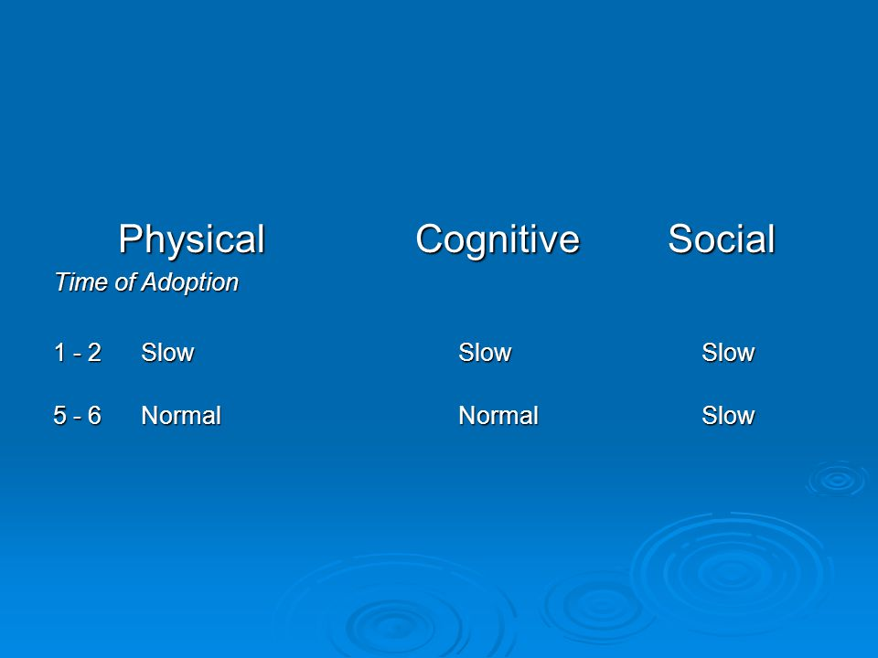 Physical CognitiveSocial Physical CognitiveSocial Time of Adoption 1 - 2Slow Slow Slow 5 - 6Normal Normal Slow