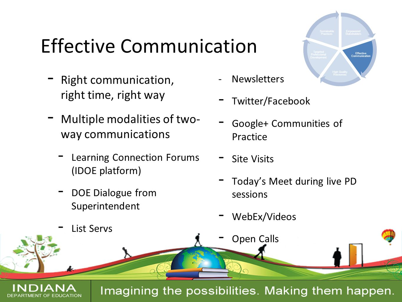 Contact Information Effective Communication - Right communication, right time, right way - Multiple modalities of two- way communications - Learning Connection Forums (IDOE platform) - DOE Dialogue from Superintendent - List Servs - Newsletters - Twitter/Facebook - Google+ Communities of Practice - Site Visits - Today's Meet during live PD sessions - WebEx/Videos - Open Calls Empowered Stakeholders Effective Communication High Quality Resources Targeted Professional Development Sustainable Practices