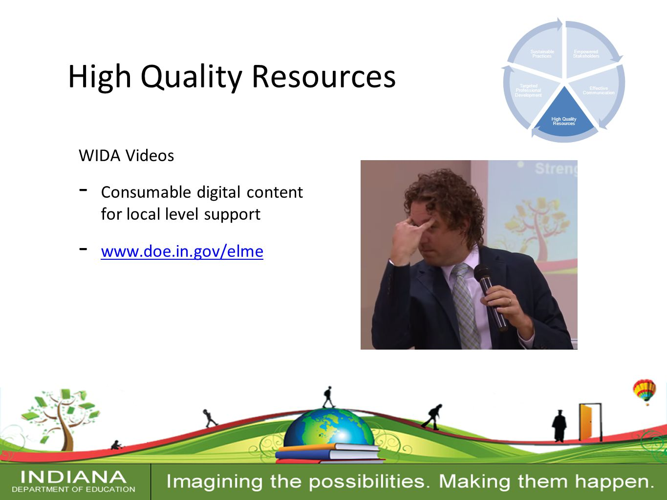 Contact Information High Quality Resources WIDA Videos - Consumable digital content for local level support - www.doe.in.gov/elme www.doe.in.gov/elme Empowered Stakeholders Effective Communication High Quality Resources Targeted Professional Development Sustainable Practices
