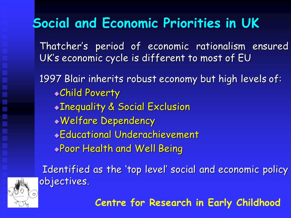 Centre for Research in Early Childhood Social and Economic Priorities in UK Thatcher's period of economic rationalism ensured UK's economic cycle is different to most of EU 1997 Blair inherits robust economy but high levels of:  Child Poverty  Inequality & Social Exclusion  Welfare Dependency  Educational Underachievement  Poor Health and Well Being Identified as the 'top level' social and economic policy objectives.