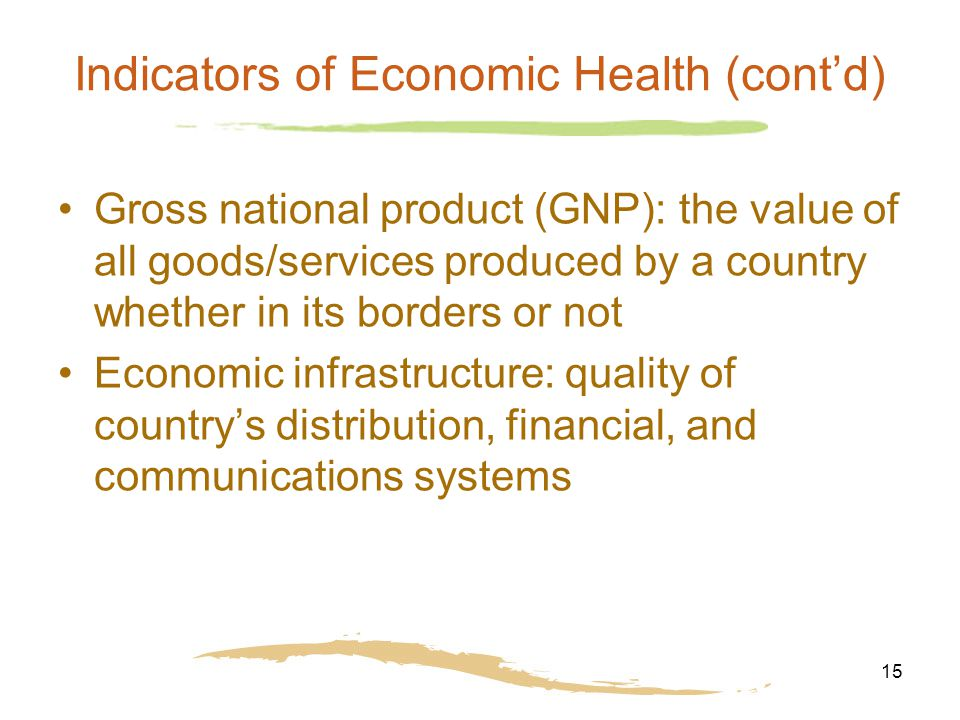15 Indicators of Economic Health (cont'd) Gross national product (GNP): the value of all goods/services produced by a country whether in its borders or not Economic infrastructure: quality of country's distribution, financial, and communications systems