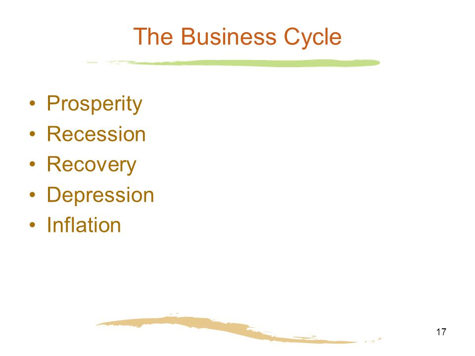 17 The Business Cycle Prosperity Recession Recovery Depression Inflation
