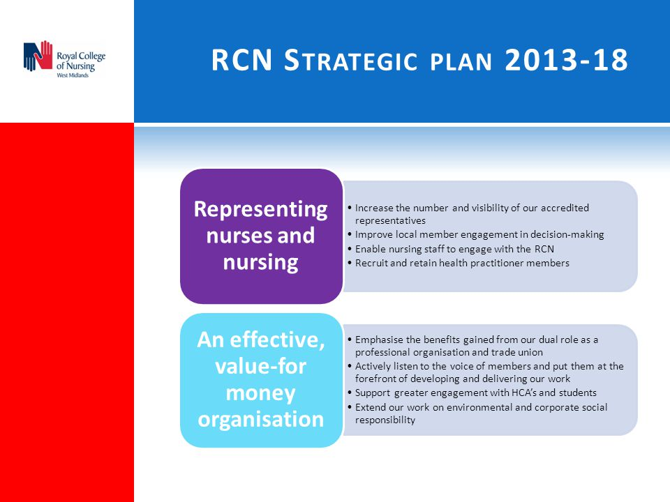 RCN S TRATEGIC PLAN 2013-18 Increase the number and visibility of our accredited representatives Improve local member engagement in decision-making Enable nursing staff to engage with the RCN Recruit and retain health practitioner members Representing nurses and nursing Emphasise the benefits gained from our dual role as a professional organisation and trade union Actively listen to the voice of members and put them at the forefront of developing and delivering our work Support greater engagement with HCA's and students Extend our work on environmental and corporate social responsibility An effective, value-for money organisation