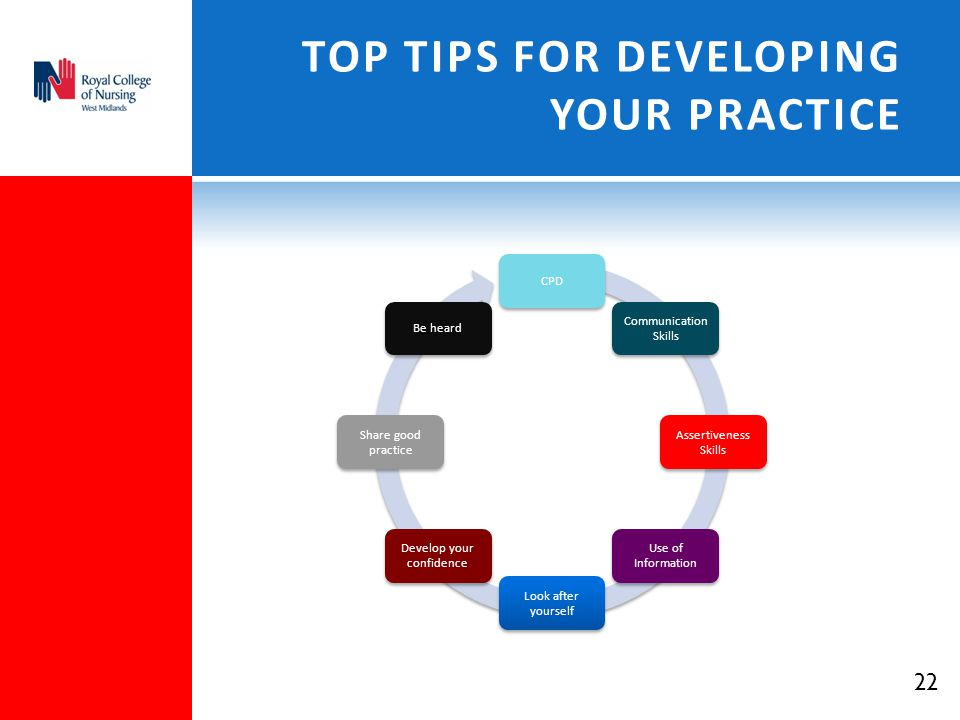 TOP TIPS FOR DEVELOPING YOUR PRACTICE 22 CPD Communication Skills Assertiveness Skills Use of Information Look after yourself Develop your confidence Share good practice Be heard