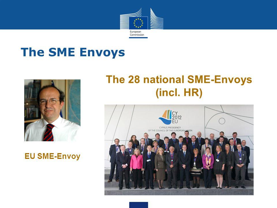 The SME Envoys The 28 national SME-Envoys (incl. HR) EU SME-Envoy