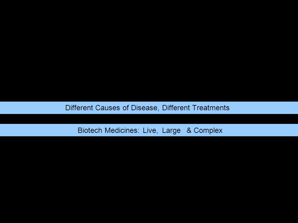 Different Treatments ______ ________ ____________ ________ Different Causes of Disease, Biotech Medicines:Live,& ComplexLarge