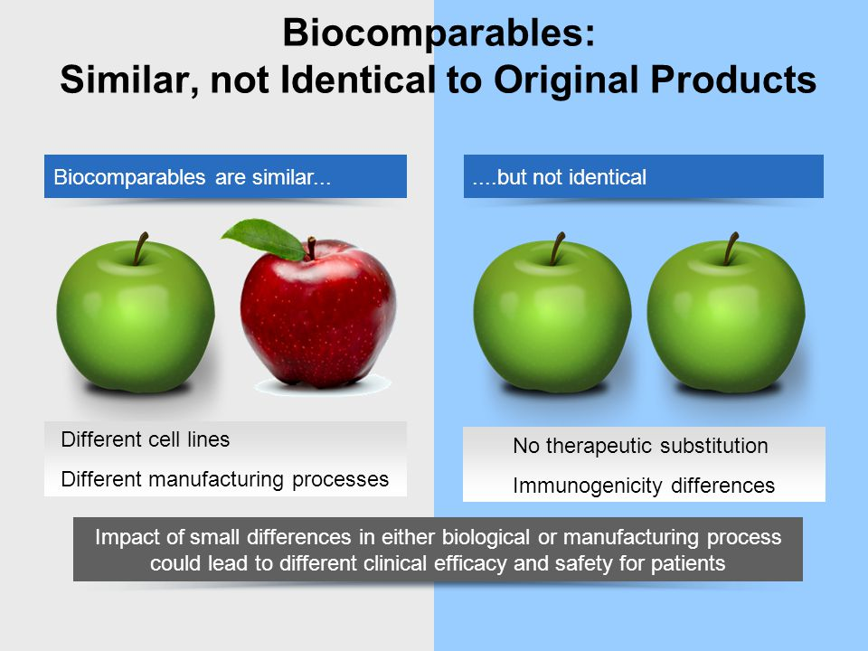 Biocomparables: Similar, not Identical to Original Products Different cell lines Different manufacturing processes....but not identicalBiocomparables are similar...
