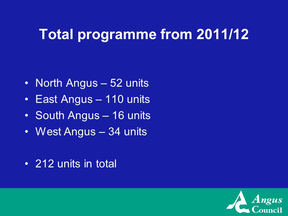Total programme from 2011/12 North Angus – 52 units East Angus – 110 units South Angus – 16 units West Angus – 34 units 212 units in total