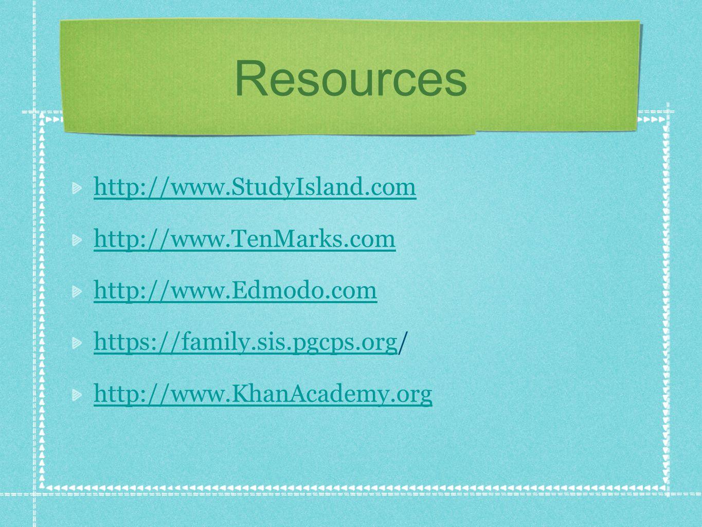 Resources http://www.StudyIsland.com http://www.TenMarks.com http://www.Edmodo.com https://family.sis.pgcps.orghttps://family.sis.pgcps.org/ http://ww