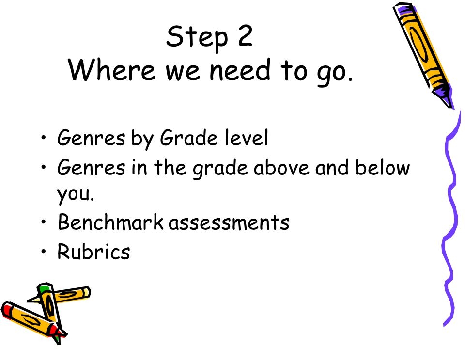 Step 2 Where we need to go. Genres by Grade level Genres in the grade above and below you.