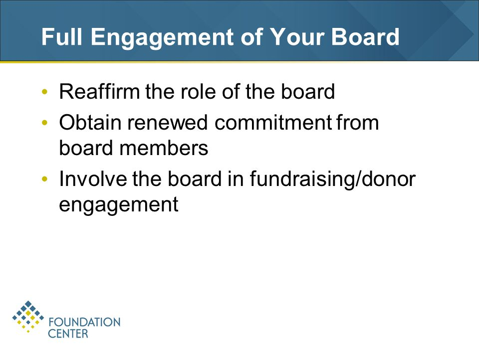 Full Engagement of Your Board Reaffirm the role of the board Obtain renewed commitment from board members Involve the board in fundraising/donor engagement
