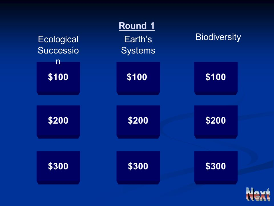 Round 1 $100 $300 $200 $100 $300 $200 $100 $200 $300 Ecological Successio n Earth's Systems Biodiversity