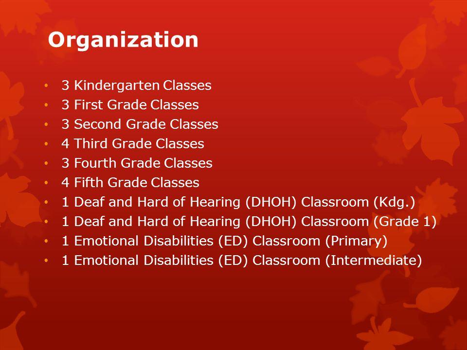 Organization 3 Kindergarten Classes 3 First Grade Classes 3 Second Grade Classes 4 Third Grade Classes 3 Fourth Grade Classes 4 Fifth Grade Classes 1 Deaf and Hard of Hearing (DHOH) Classroom (Kdg.) 1 Deaf and Hard of Hearing (DHOH) Classroom (Grade 1) 1 Emotional Disabilities (ED) Classroom (Primary) 1 Emotional Disabilities (ED) Classroom (Intermediate)